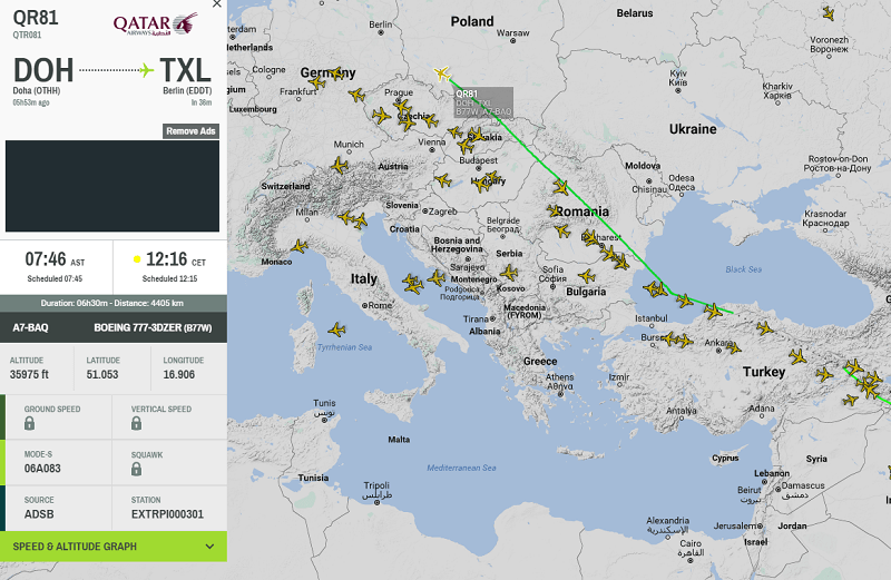 Flightradar Qatar Airways